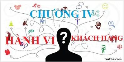 Read more about the article Chương 4: Hành Vi Người Tiêu Dùng Sau Khi Mua Sắm